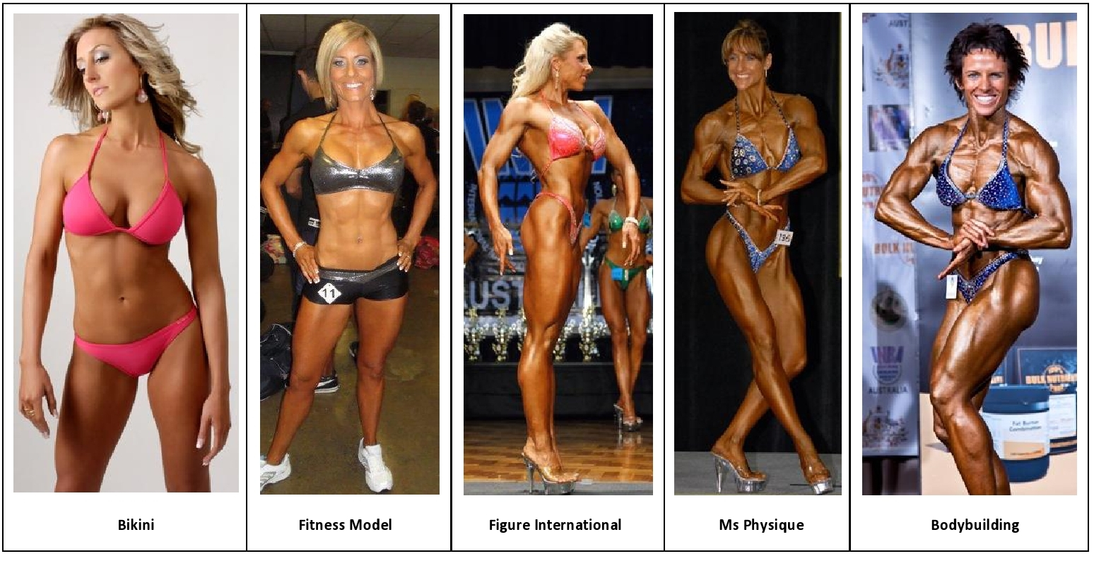 Natural Bodybuilding Vs Ifbb